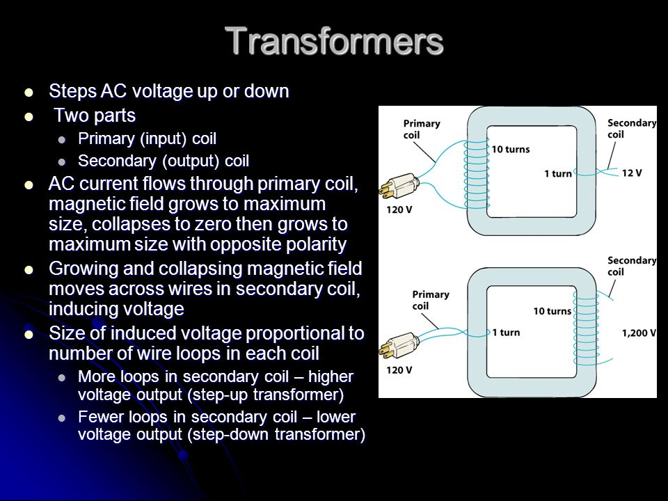 Transformers Steps AC voltage up or down Steps AC voltage up or down Two parts Two parts Primary (input) coil Primary (input) coil Secondary (output)