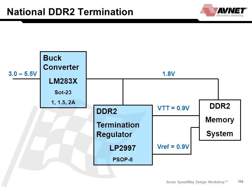 Avnet SpeedWay Design Workshop 104 National DDR2 Termination 3.0 – 5.5V DDR2 Termination Regulator LP2997 PSOP-8 1.8V VTT = 0.9V Vref = 0.9V DDR2 Memo