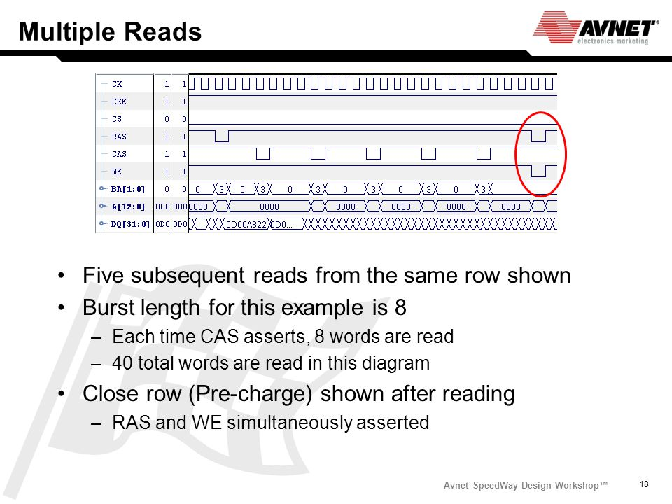 Avnet SpeedWay Design Workshop 18 Multiple Reads Five subsequent reads from the same row shown Burst length for this example is 8 –Each time CAS asser
