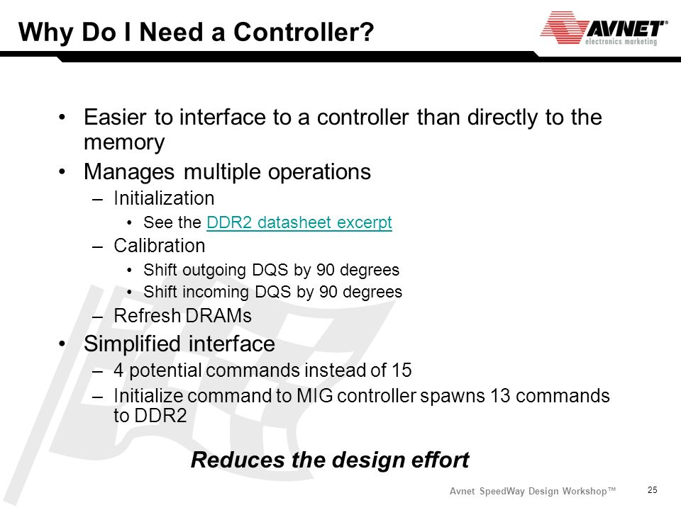 Avnet SpeedWay Design Workshop 25 Why Do I Need a Controller? Easier to interface to a controller than directly to the memory Manages multiple operati