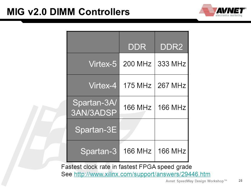 Avnet SpeedWay Design Workshop 28 MIG v2.0 DIMM Controllers DDRDDR2 Virtex-5 200 MHz333 MHz Virtex-4 175 MHz267 MHz Spartan-3A/ 3AN/3ADSP 166 MHz Spar