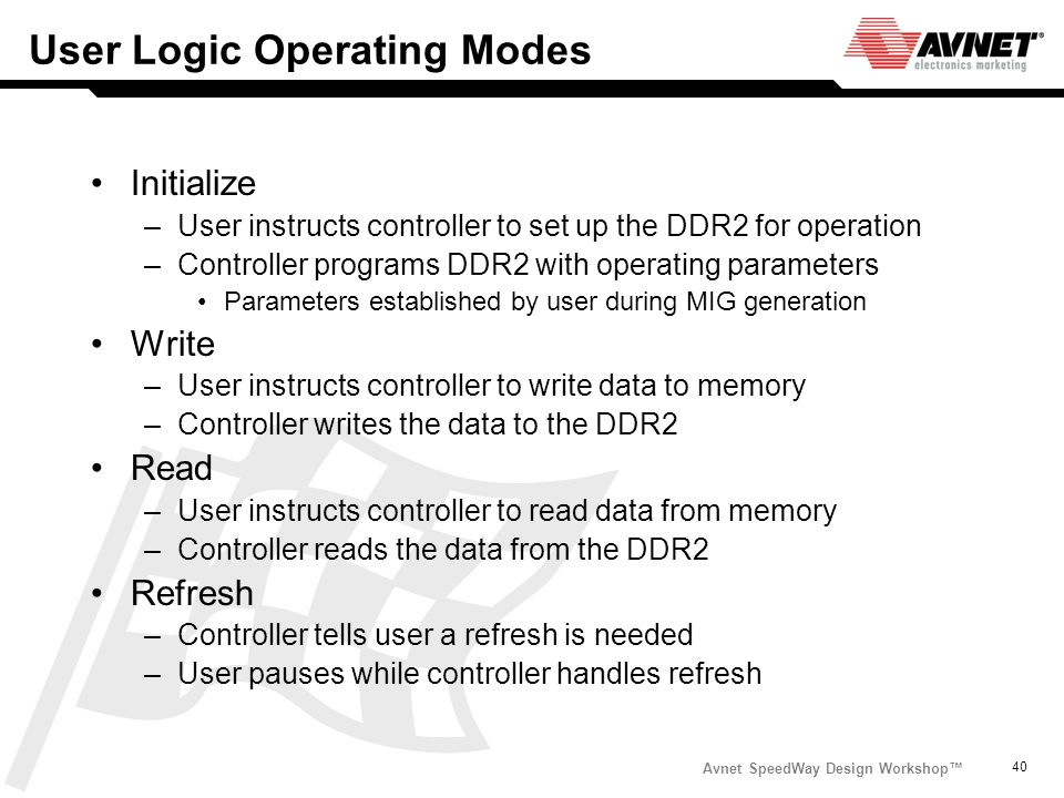 Avnet SpeedWay Design Workshop 40 User Logic Operating Modes Initialize –User instructs controller to set up the DDR2 for operation –Controller progra