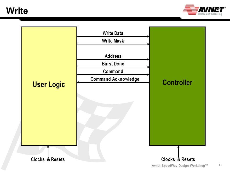 Avnet SpeedWay Design Workshop 45 Write Write Data Write Mask Address Burst Done Command Command Acknowledge User Logic Controller Clocks & Resets