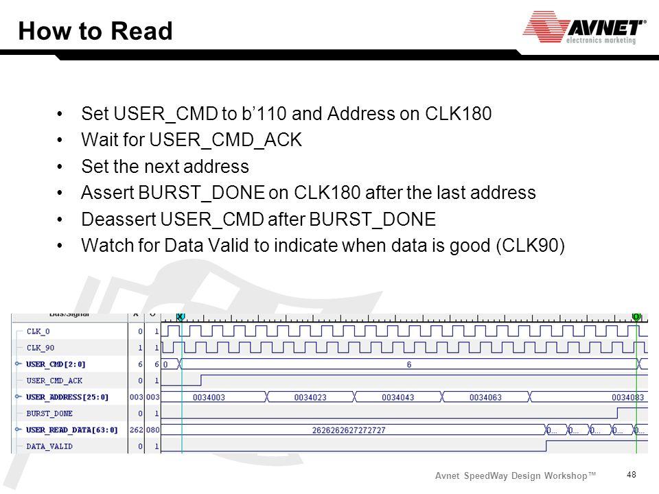 Avnet SpeedWay Design Workshop 48 How to Read Set USER_CMD to b110 and Address on CLK180 Wait for USER_CMD_ACK Set the next address Assert BURST_DONE