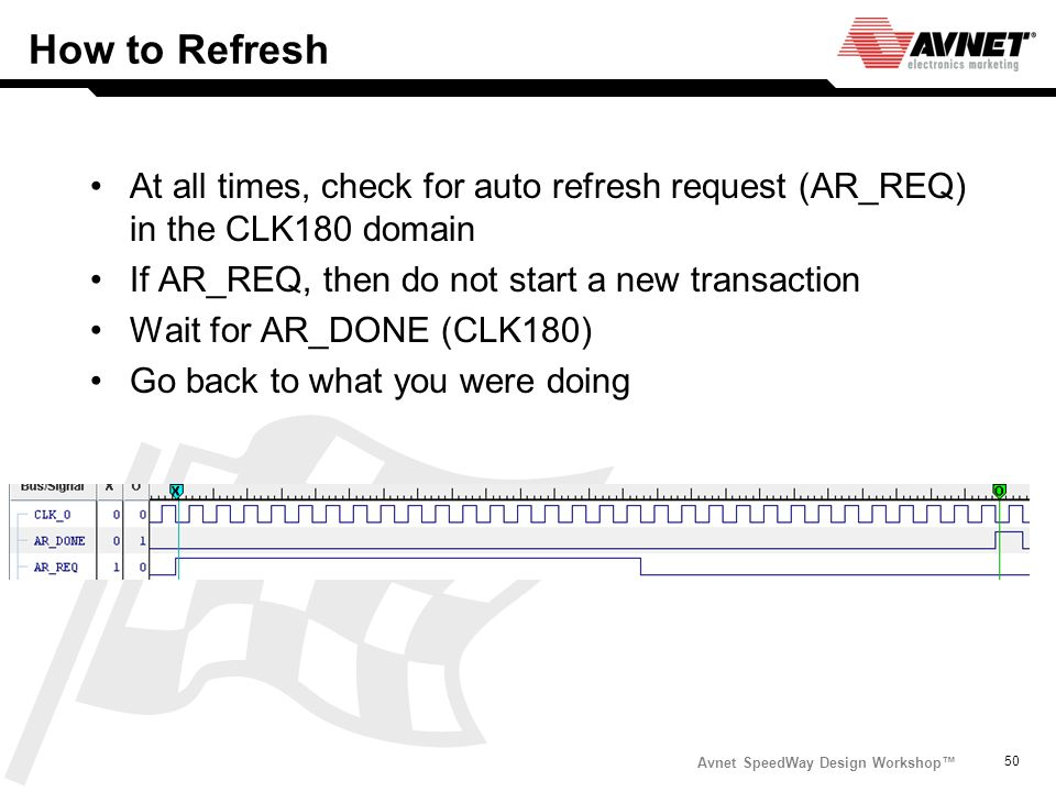 Avnet SpeedWay Design Workshop 50 How to Refresh At all times, check for auto refresh request (AR_REQ) in the CLK180 domain If AR_REQ, then do not sta