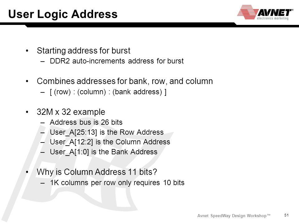 Avnet SpeedWay Design Workshop 51 User Logic Address Starting address for burst –DDR2 auto-increments address for burst Combines addresses for bank, r