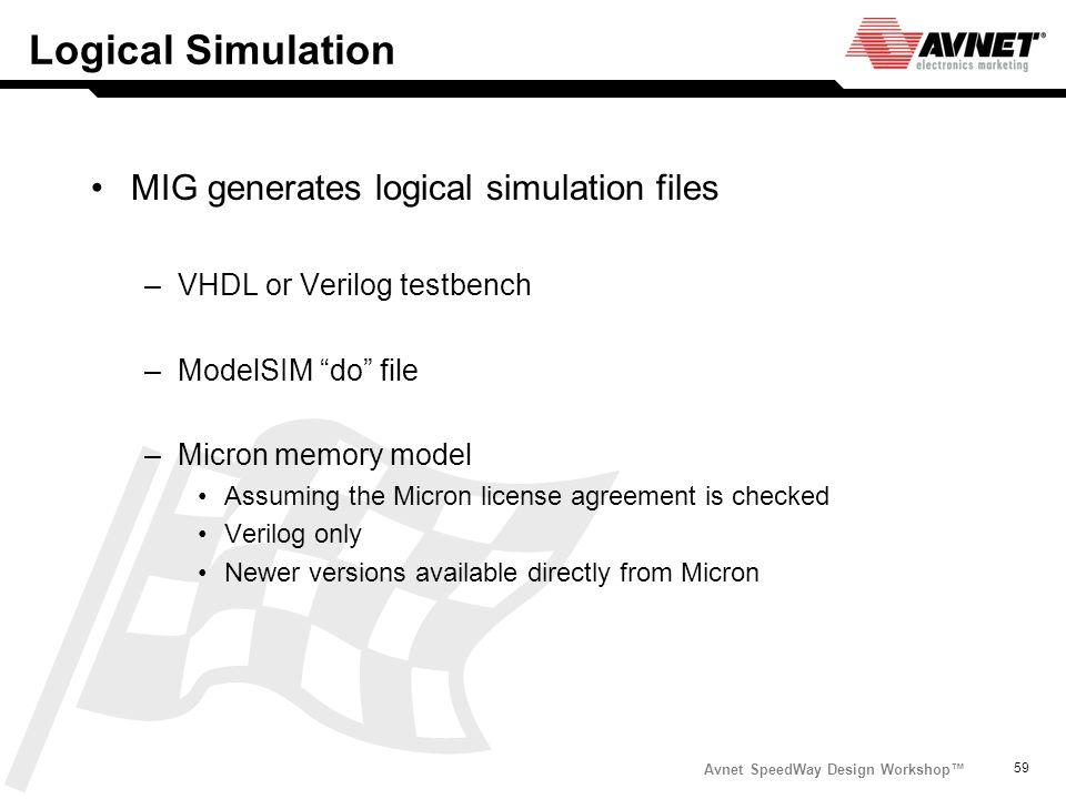 Avnet SpeedWay Design Workshop 59 Logical Simulation MIG generates logical simulation files –VHDL or Verilog testbench –ModelSIM do file –Micron memor