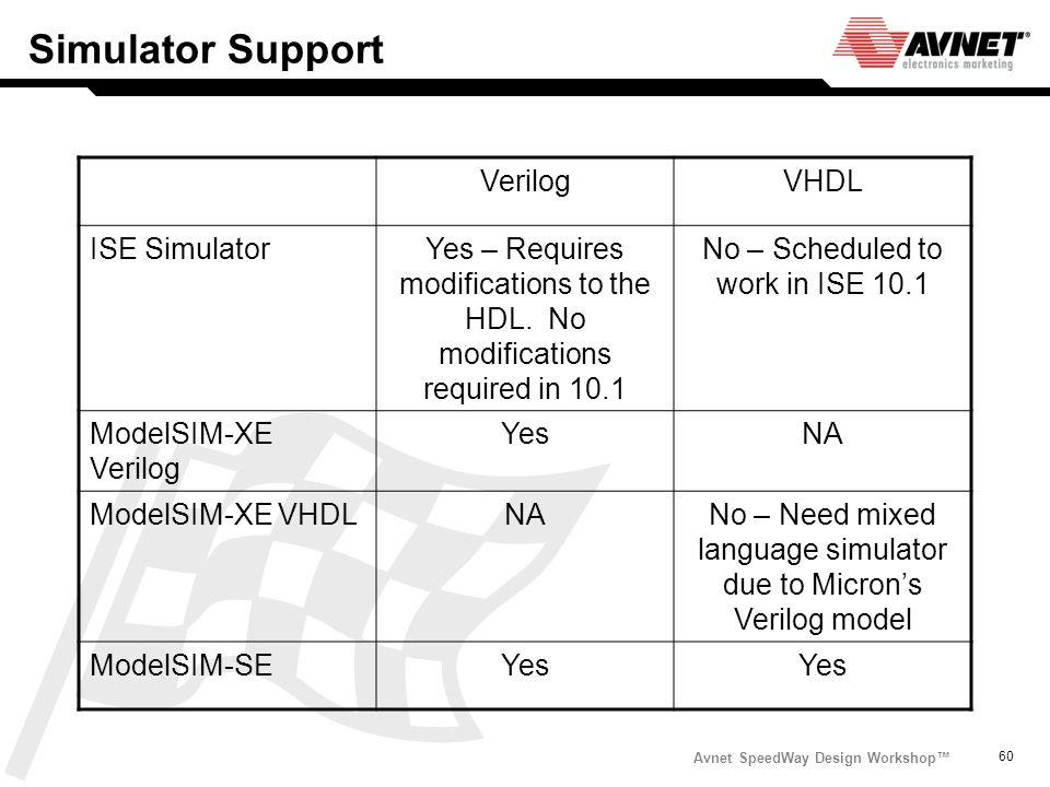 Avnet SpeedWay Design Workshop 60 Simulator Support VerilogVHDL ISE SimulatorYes – Requires modifications to the HDL. No modifications required in 10.