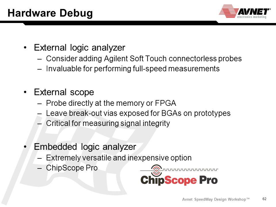 Avnet SpeedWay Design Workshop 62 Hardware Debug External logic analyzer –Consider adding Agilent Soft Touch connectorless probes –Invaluable for perf