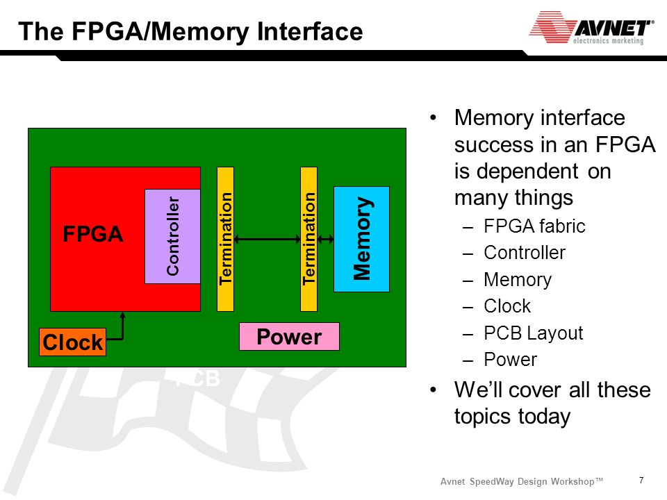 Avnet SpeedWay Design Workshop 7 The FPGA/Memory Interface Memory interface success in an FPGA is dependent on many things –FPGA fabric –Controller –M