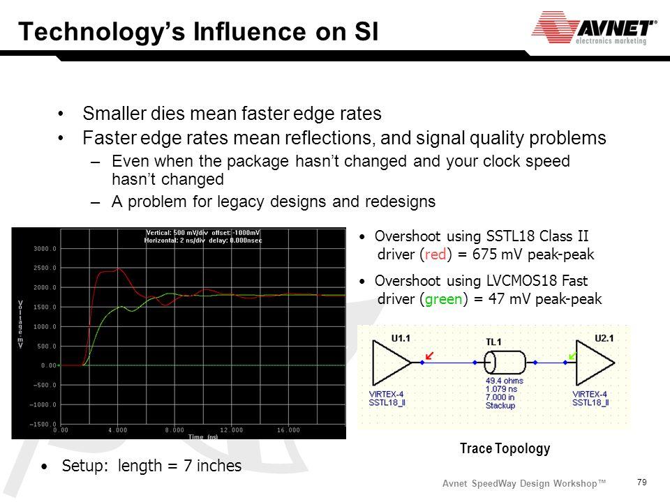 Avnet SpeedWay Design Workshop 79 Technologys Influence on SI Smaller dies mean faster edge rates Faster edge rates mean reflections, and signal quali
