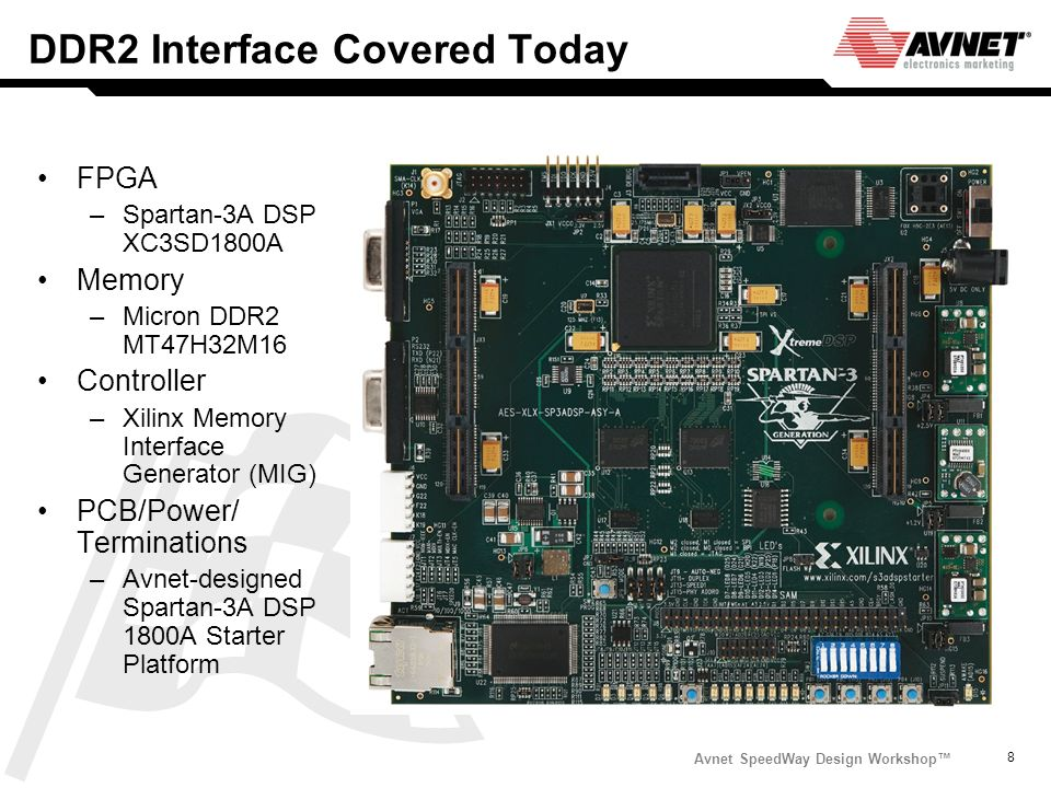 Avnet SpeedWay Design Workshop 8 DDR2 Interface Covered Today FPGA –Spartan-3A DSP XC3SD1800A Memory –Micron DDR2 MT47H32M16 Controller –Xilinx Memory