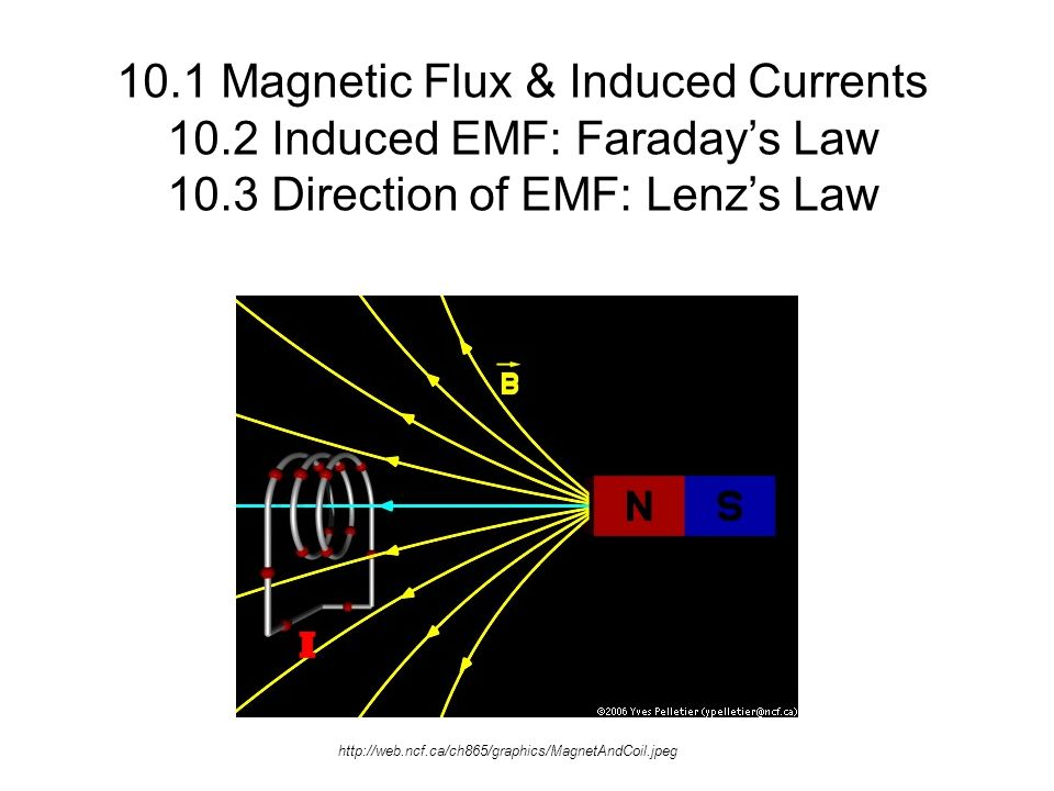 10.1 Magnetic Flux & Induced Currents 10.2 Induced EMF: Faradays Law 10.3 Direction of EMF: Lenzs Law http://web.ncf.ca/ch865/graphics/MagnetAndCoil.j