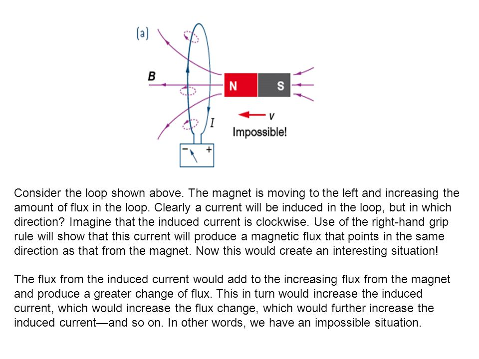 Consider the loop shown above. The magnet is moving to the left and increasing the amount of flux in the loop. Clearly a current will be induced in th