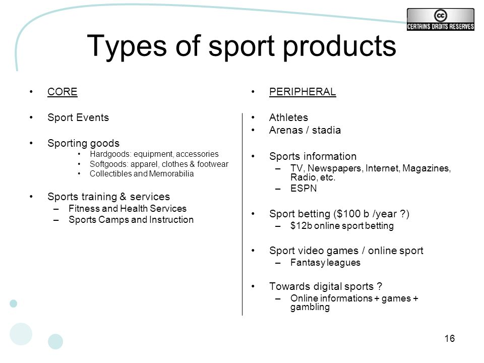16 Types of sport products CORE Sport Events Sporting goods Hardgoods: equipment, accessories Softgoods: apparel, clothes & footwear Collectibles and