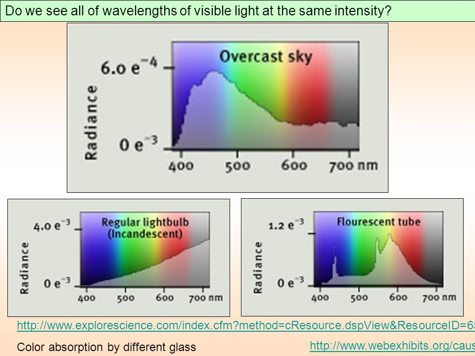 http://www.explorescience.com/index.cfm?method=cResource.dspView&ResourceID=652 Color absorption by different glass http://www.webexhibits.org/causeso