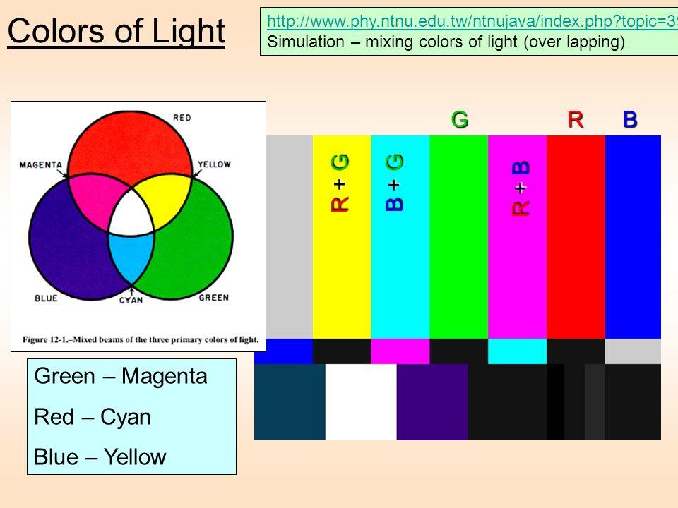 R + B B + G RGB R + G http://www.phy.ntnu.edu.tw/ntnujava/index.php?topic=39 http://www.phy.ntnu.edu.tw/ntnujava/index.php?topic=39 Simulation – mixin