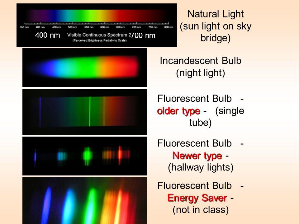 400 nm 700 nm Natural Light (sun light on sky bridge) Incandescent Bulb (night light) older type Fluorescent Bulb - older type - (single tube) Newer t