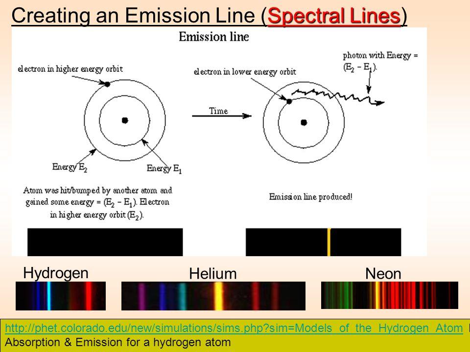 http://phet.colorado.edu/new/simulations/sims.php?sim=Models_of_the_Hydrogen_Atomhttp://phet.colorado.edu/new/simulations/sims.php?sim=Models_of_the_H