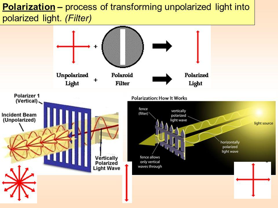 Polarization – process of transforming unpolarized light into polarized light. (Filter)