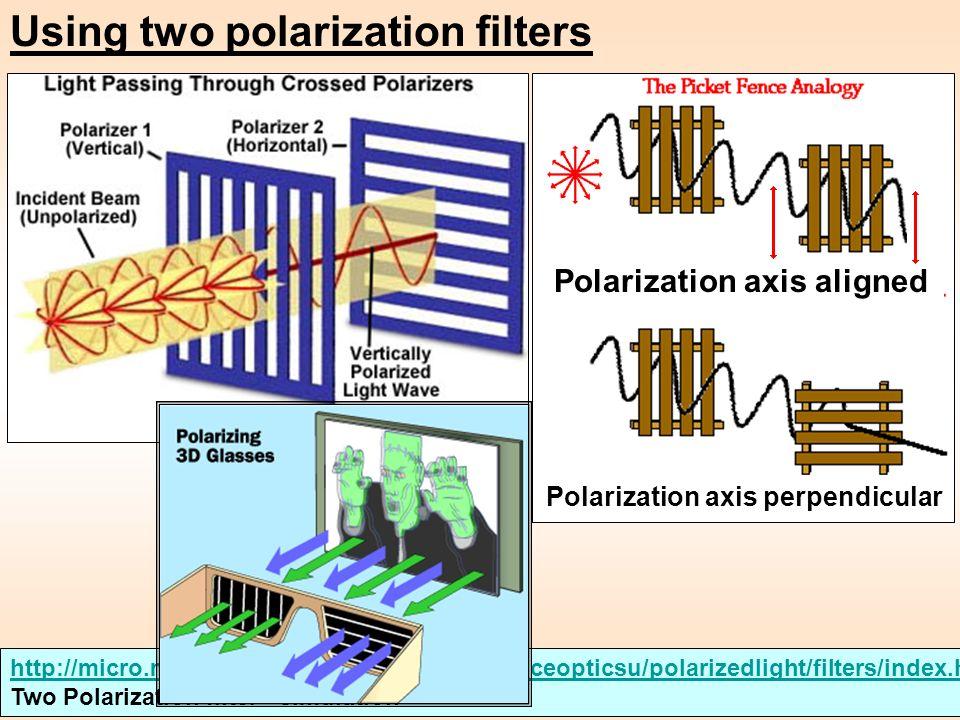 Using two polarization filters Polarization axis aligned Polarization axis perpendicular http://micro.magnet.fsu.edu/primer/java/scienceopticsu/polari