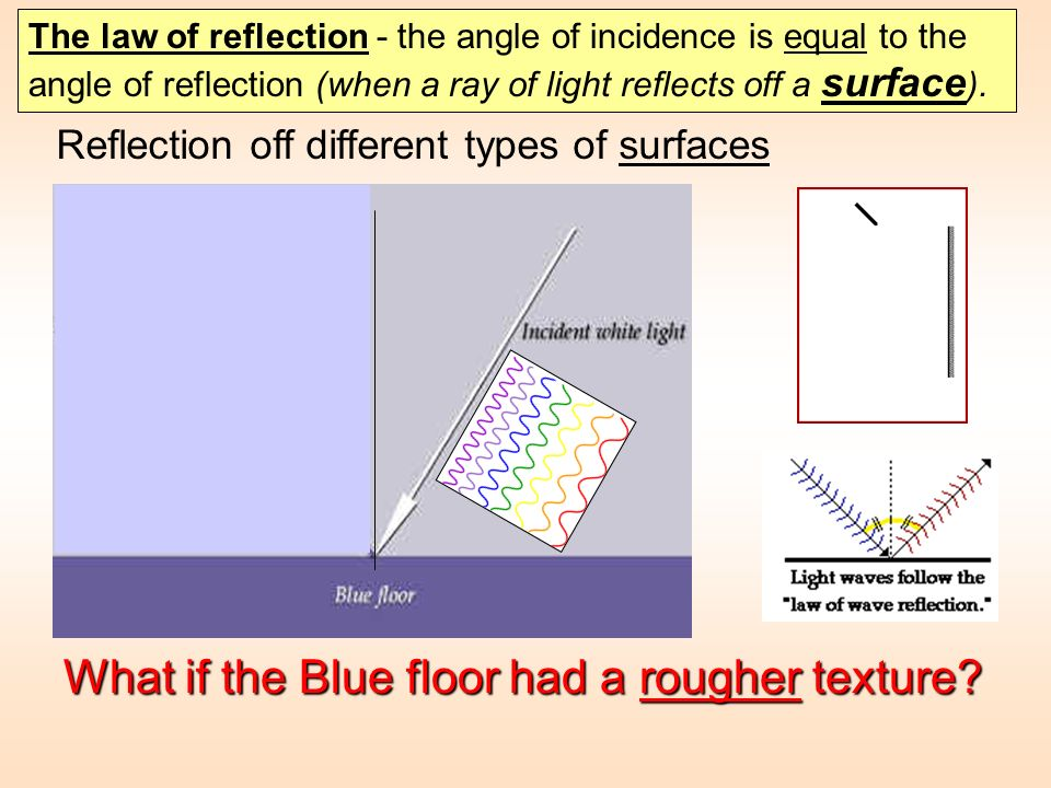 The law of reflection - the angle of incidence is equal to the angle of reflection (when a ray of light reflects off a surface ). Reflection off diffe
