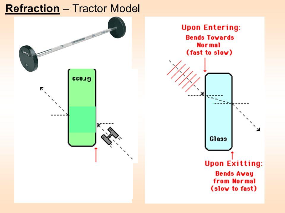 Refraction – Tractor Model