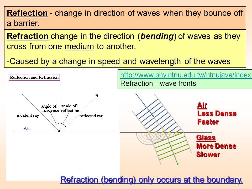 Reflection - change in direction of waves when they bounce off a barrier. Refraction change in the direction (bending) of waves as they cross from one