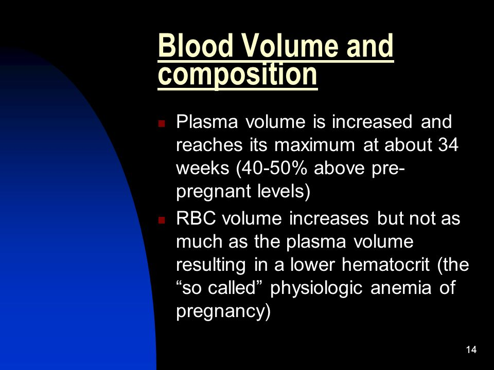 14 Blood Volume and composition Plasma volume is increased and reaches its maximum at about 34 weeks (40-50% above pre- pregnant levels) RBC volume in