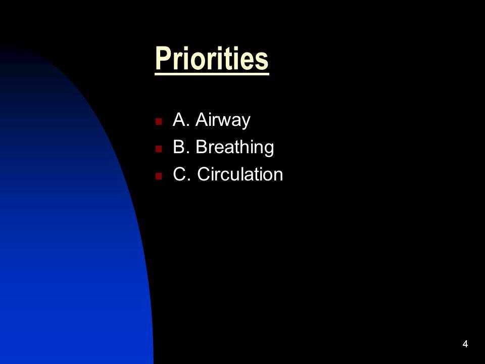 4 Priorities A. Airway B. Breathing C. Circulation