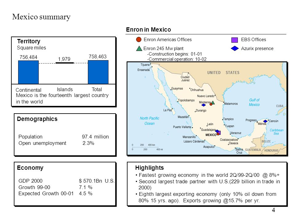 Mexico summary Economy GDP 2000 $ 570.1Bn U.S. Growth 99-00 7.1 % Expected Growth 00-01 4.5 % Enron 245 Mw plant -Construction begins: 01-01 -Commerci