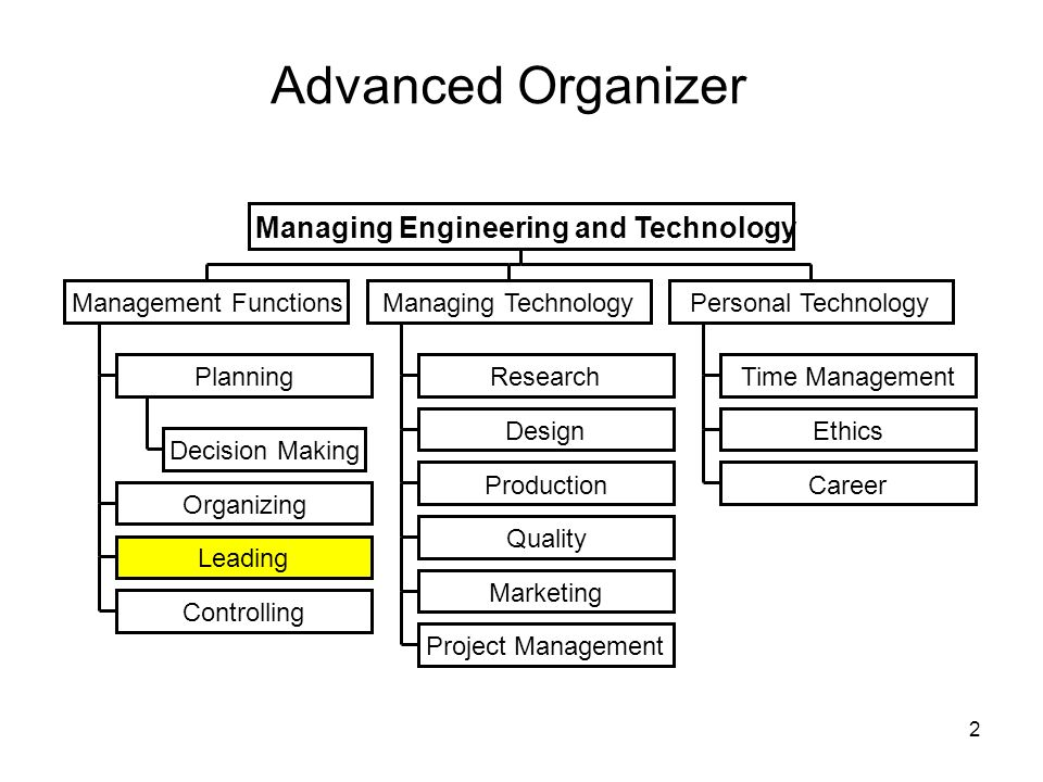 43 Leading Technical Professionals Leading as orchestration -- McCall Technical competence.