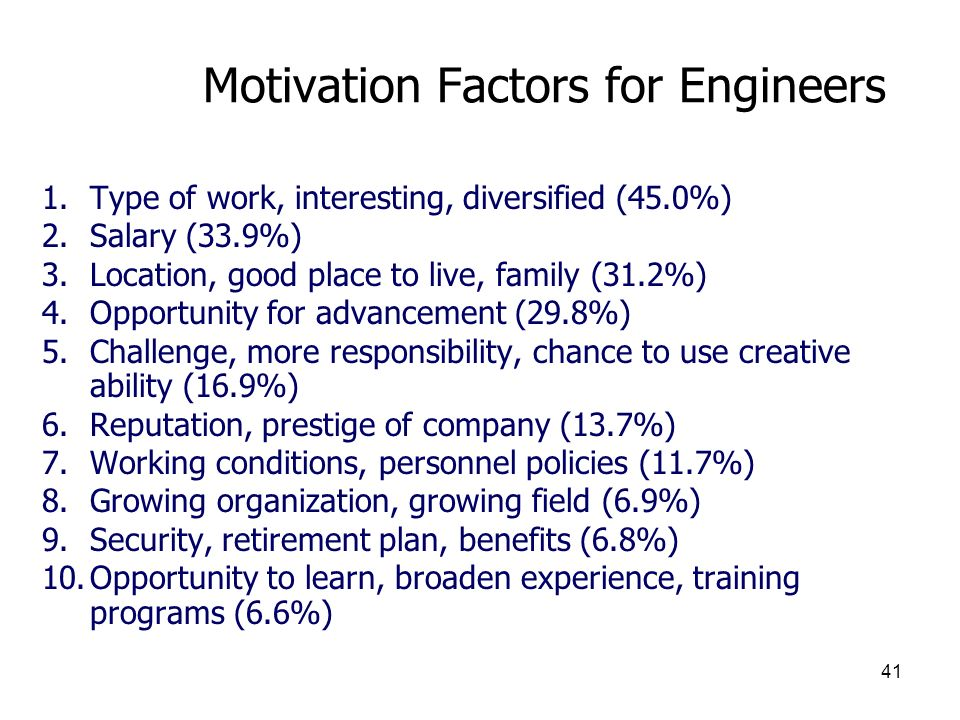41 Motivation Factors for Engineers 1.Type of work, interesting, diversified (45.0%) 2.Salary (33.9%) 3.Location, good place to live, family (31.2%) 4