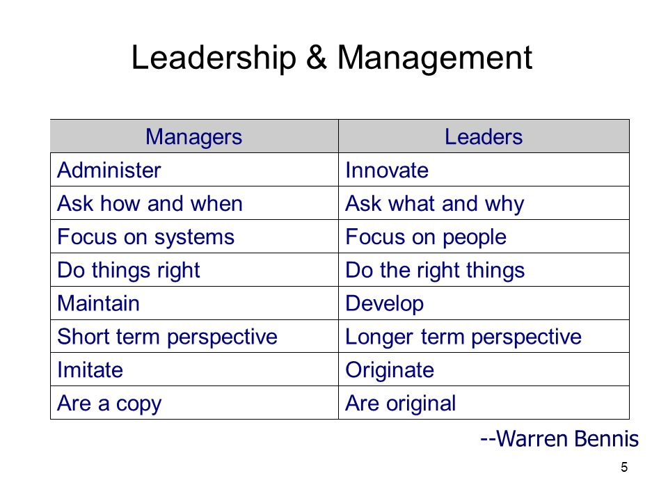 5 Are originalAre a copy LeadersManagers InnovateAdminister Ask what and whyAsk how and when Focus on peopleFocus on systems Do the right thingsDo thi