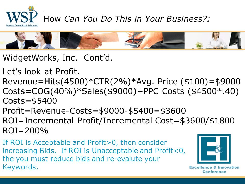 WidgetWorks, Inc. Contd. Lets look at Profit. Revenue=Hits(4500)*CTR(2%)*Avg. Price ($100)=$9000 Costs=COG(40%)*Sales($9000)+PPC Costs ($4500*.40) Cos