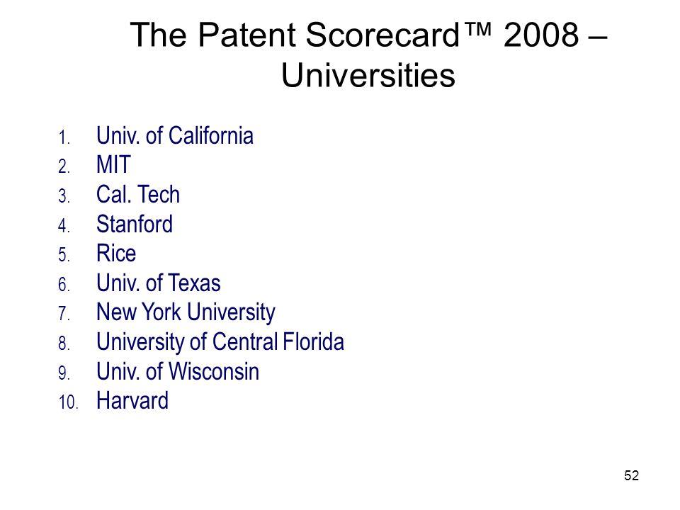 52 The Patent Scorecard 2008 – Universities 1. Univ. of California 2. MIT 3. Cal. Tech 4. Stanford 5. Rice 6. Univ. of Texas 7. New York University 8.