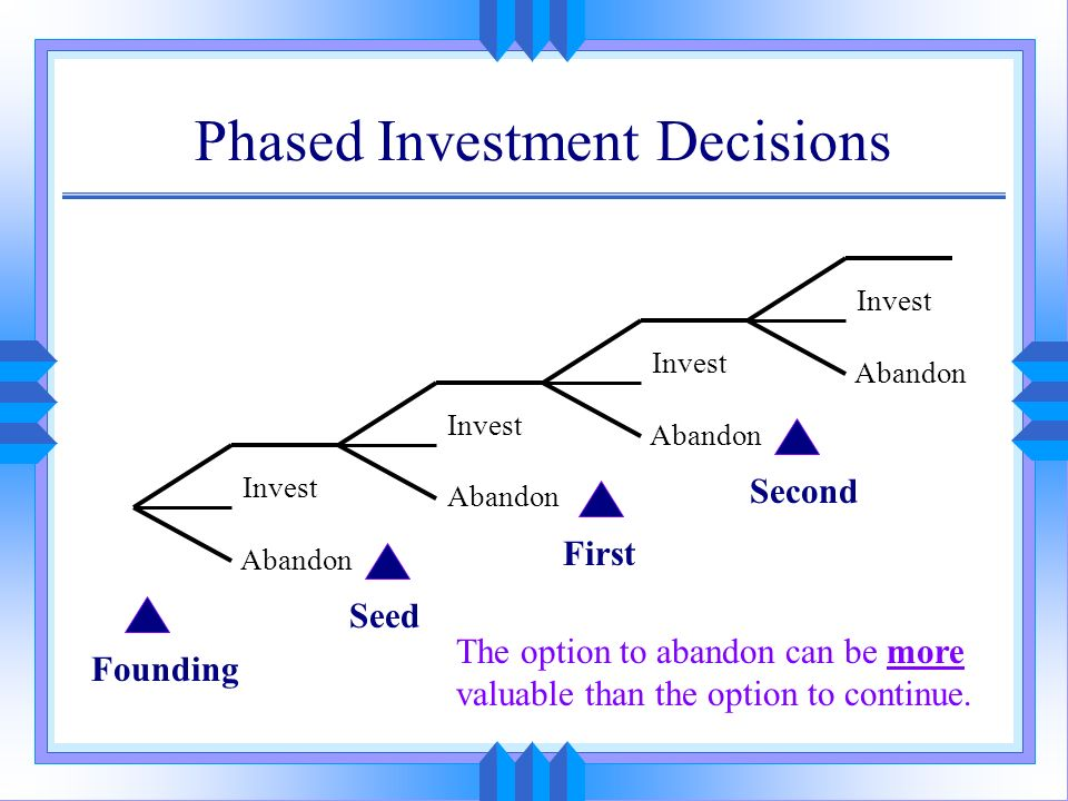 Phased Investment Decisions Seed Second First Abandon Invest Abandon Invest Abandon Invest Abandon Invest Founding The option to abandon can be more v