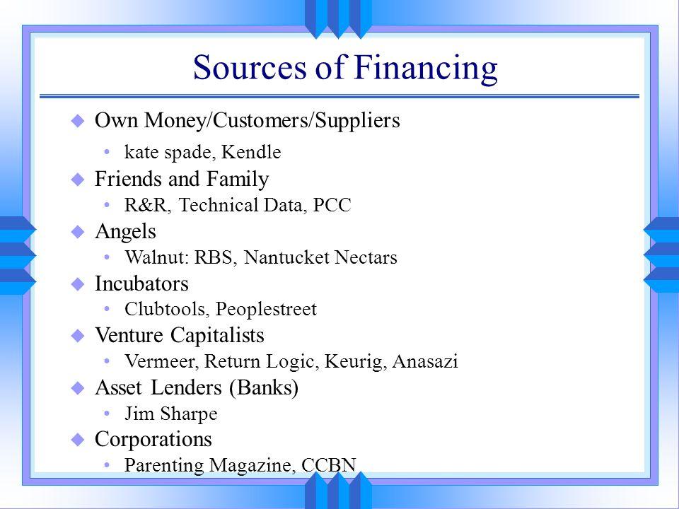 u Own Money/Customers/Suppliers kate spade, Kendle u Friends and Family R&R, Technical Data, PCC u Angels Walnut: RBS, Nantucket Nectars u Incubators