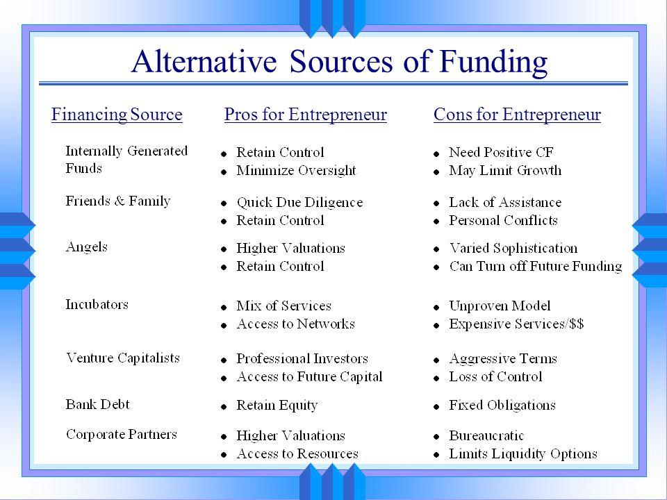 Alternative Sources of Funding Financing SourcePros for EntrepreneurCons for Entrepreneur
