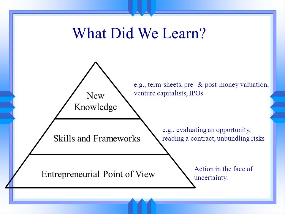 Entrepreneurial Point of View Skills and Frameworks New Knowledge e.g., term-sheets, pre- & post-money valuation, venture capitalists, IPOs e.g., eval