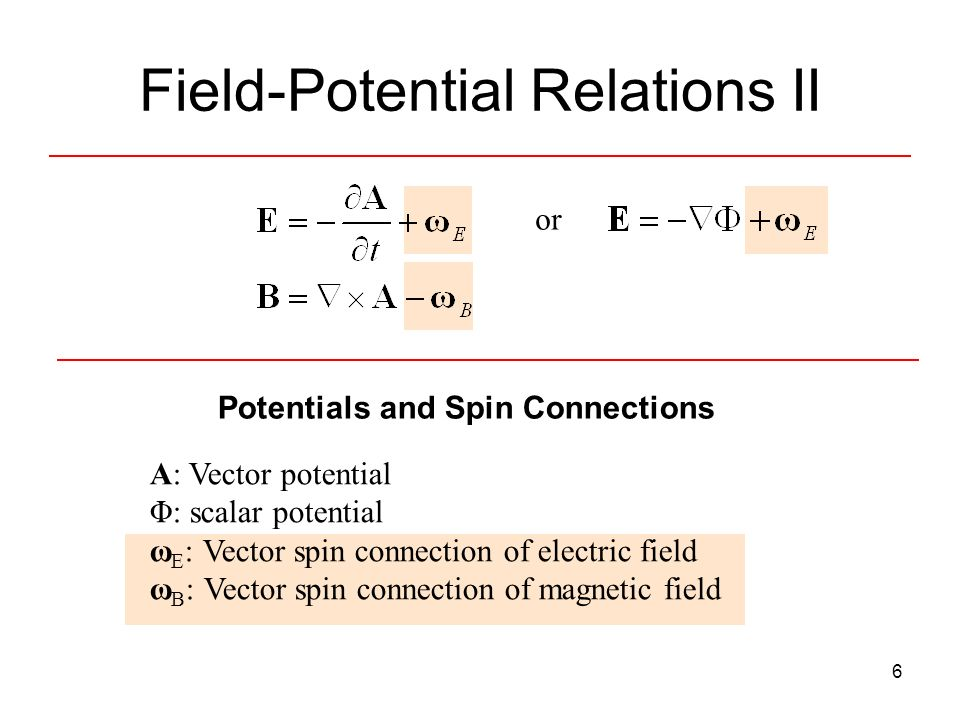 7 ECE Field Equations in Terms of Potential II Version 1