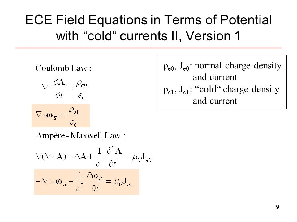 10 Antisymmetry Conditions of ECE Field Equations II