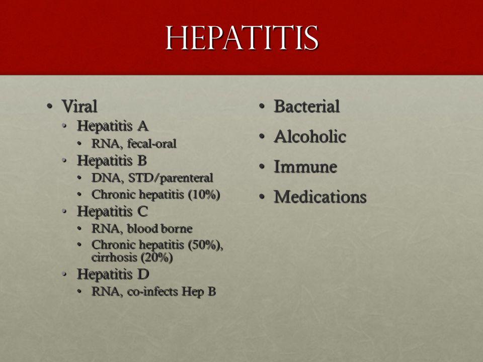 Hepatitis Viral Viral Hepatitis A Hepatitis A RNA, fecal-oral RNA, fecal-oral Hepatitis B Hepatitis B DNA, STD/parenteral DNA, STD/parenteral Chronic