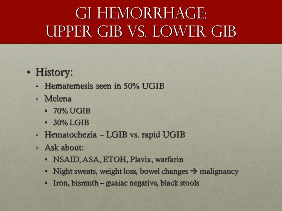 GI hemorrhage: Upper GIB vs. Lower GIB History:History: Hematemesis seen in 50% UGIBHematemesis seen in 50% UGIB MelenaMelena 70% UGIB70% UGIB 30% LGI