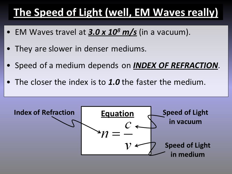 The Speed of Light (well, EM Waves really) EM Waves travel at 3.0 x 10 8 m/s (in a vacuum). They are slower in denser mediums. Speed of a medium depen