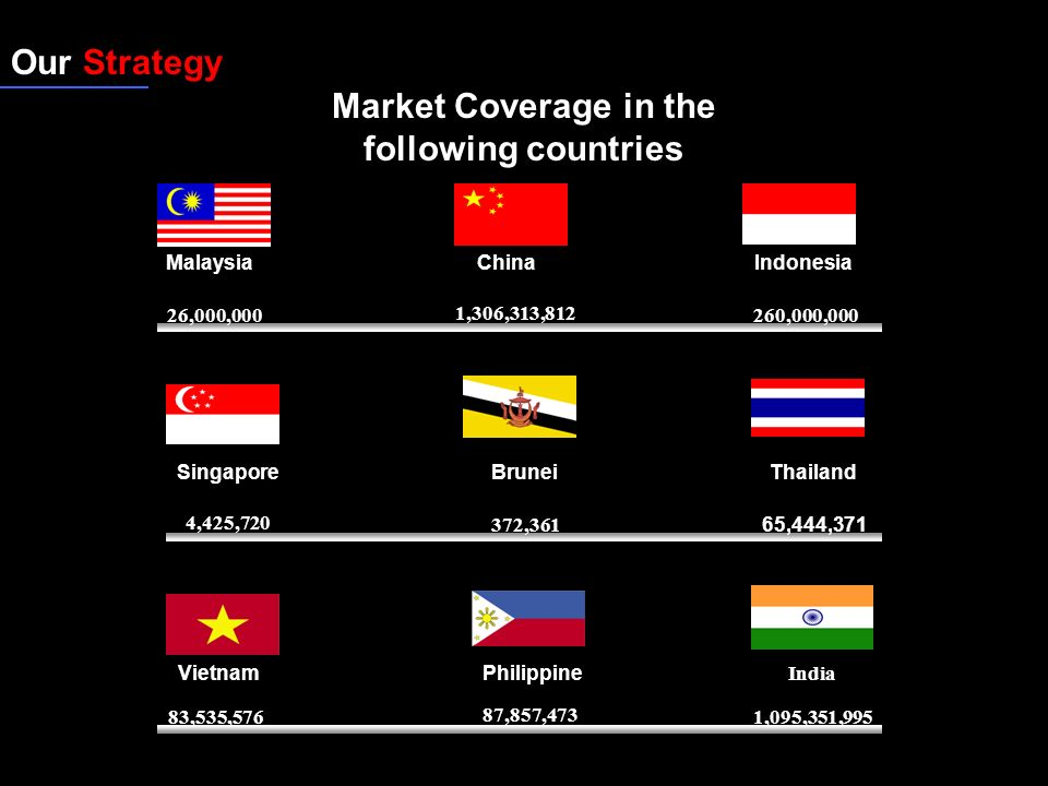 Our Strategy A Worldwide Coverage Marketing Strategy Plan
