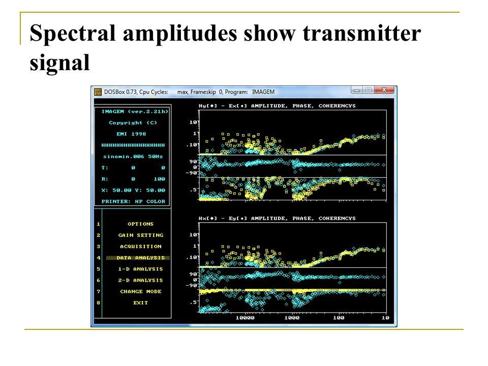 Spectral amplitudes show transmitter signal