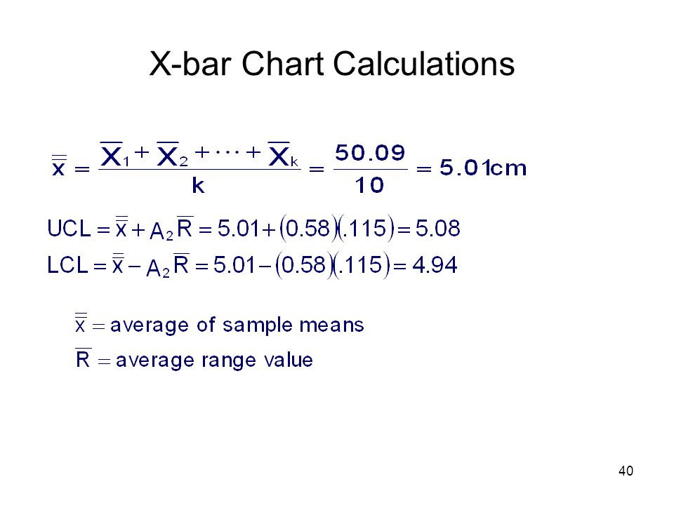 40 X-bar Chart Calculations