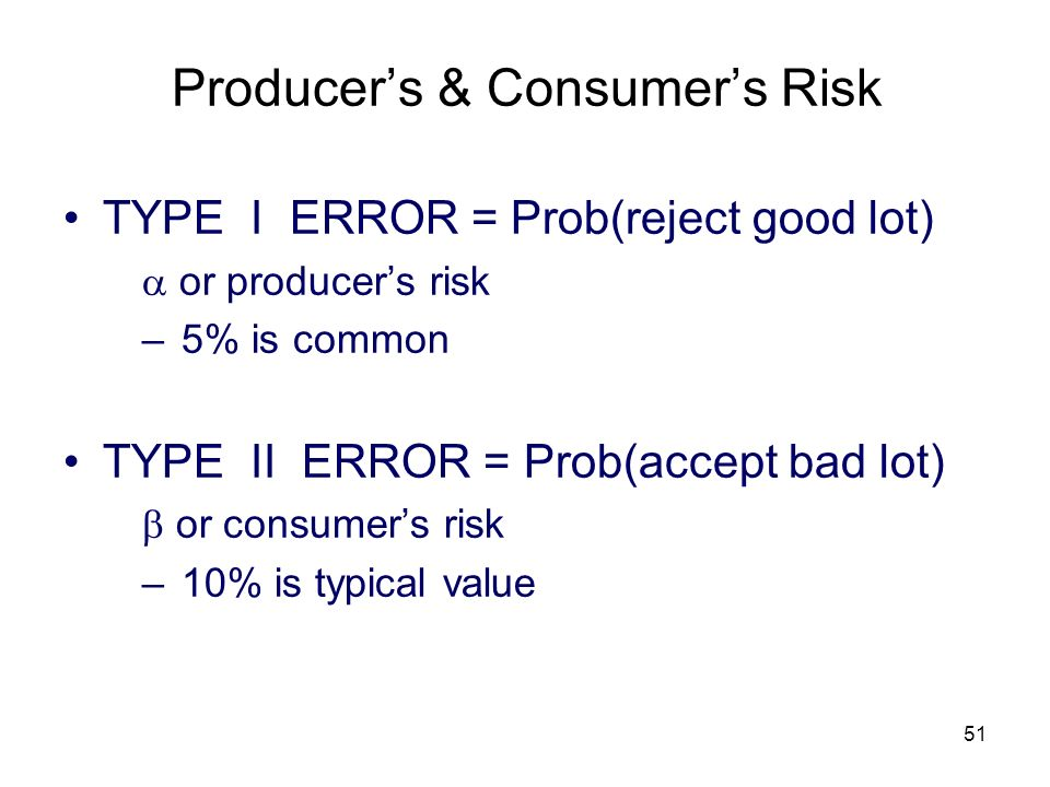 51 Producers & Consumers Risk TYPE I ERROR = Prob(reject good lot) or producers risk –5% is common TYPE II ERROR = Prob(accept bad lot) or consumers r