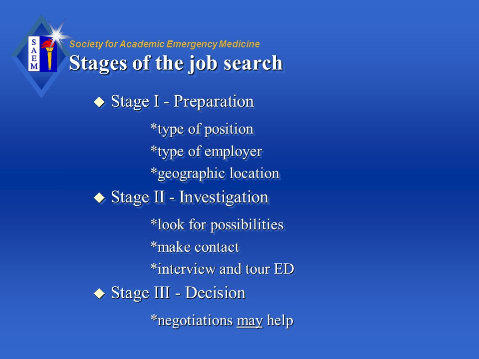 Society for Academic Emergency Medicine Stages of the job search u Stage I - Preparation *type of position *type of employer *geographic location u St